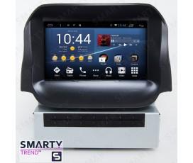 Штатная магнитола Ford Ecosport  - Android - SMARTY Trend